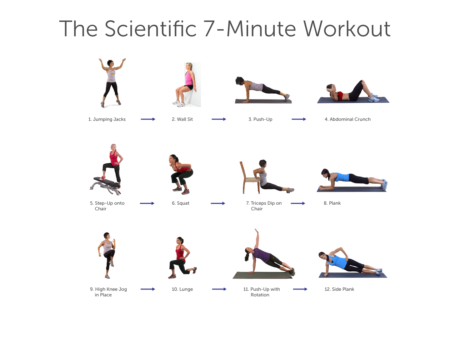 Declarative image with regard to dr oz 7 minute workout printable